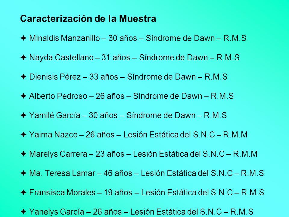 Caracterización de la Muestra Minaldis Manzanillo – 30 años – Síndrome de Dawn – R.M.S Nayda Castellano – 31 años – Síndrome de Dawn – R.M.S Dienisis