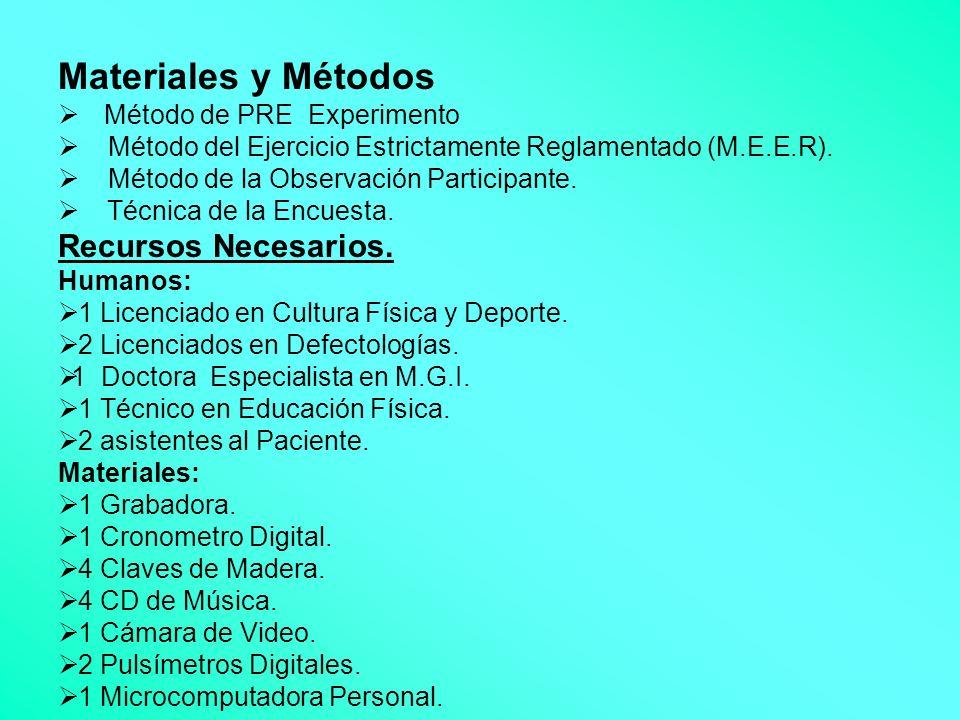 Materiales y Métodos Método de PRE Experimento Método del Ejercicio Estrictamente Reglamentado (M.E.E.R). Método de la Observación Participante. Técni