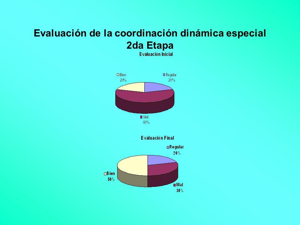 Evaluación de la coordinación dinámica especial 2da Etapa