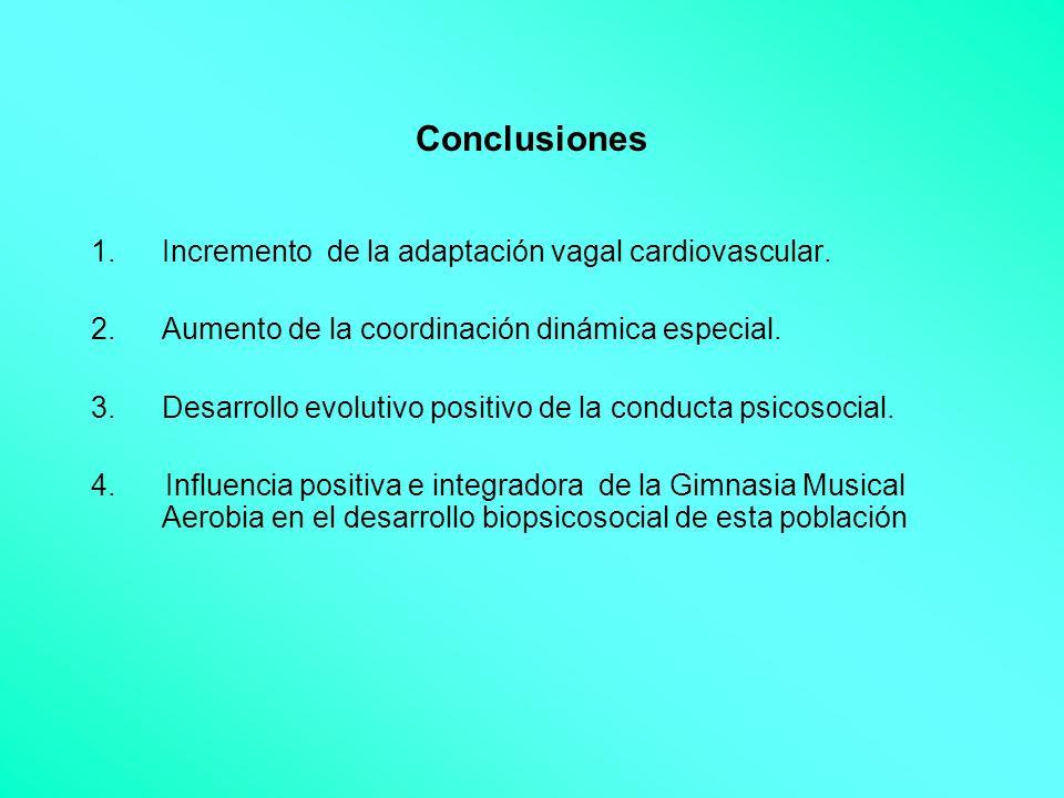Conclusiones 1.Incremento de la adaptación vagal cardiovascular. 2.Aumento de la coordinación dinámica especial. 3.Desarrollo evolutivo positivo de la