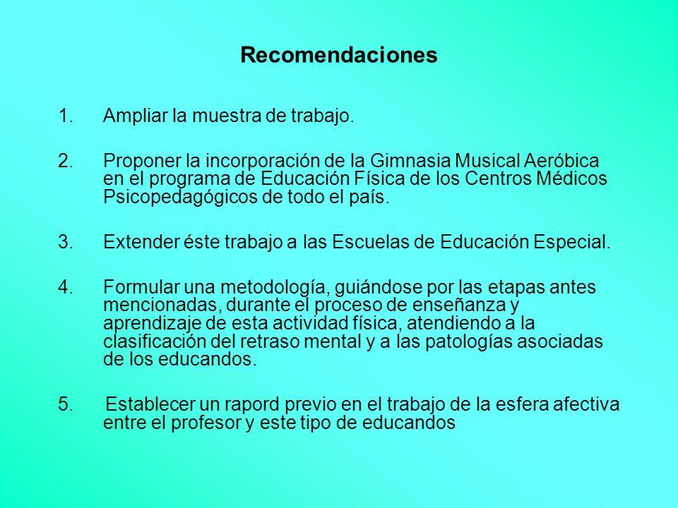 Recomendaciones 1.Ampliar la muestra de trabajo. 2.Proponer la incorporación de la Gimnasia Musical Aeróbica en el programa de Educación Física de los