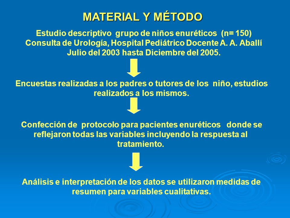 Estudio descriptivo grupo de niños enuréticos (n= 150) Consulta de Urología, Hospital Pediátrico Docente A. A. Aballí Julio del 2003 hasta Diciembre d