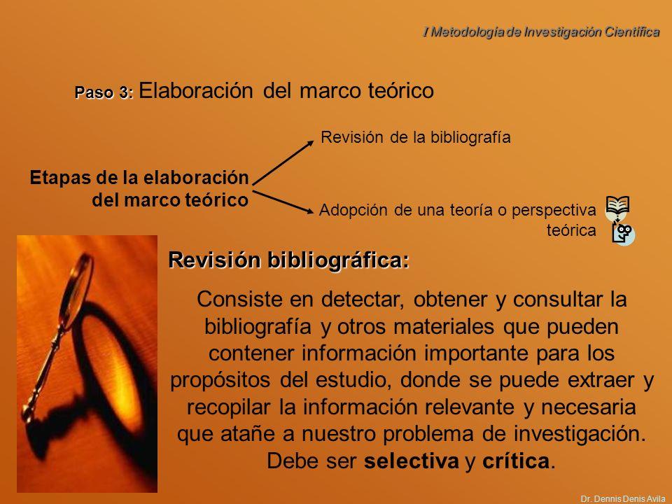 I Metodología de Investigación Científica Dr. Dennis Denis Avila Etapas de la elaboración del marco teórico Revisión de la bibliografía Adopción de un