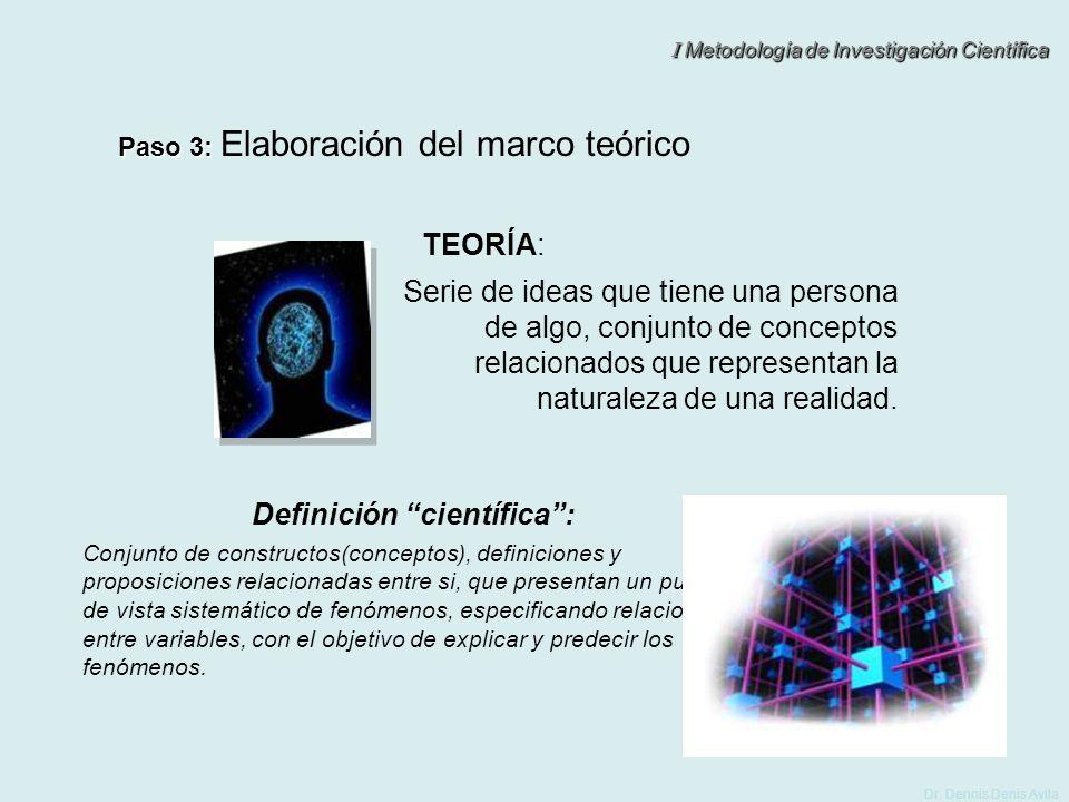 I Metodología de Investigación Científica Dr. Dennis Denis Avila TEORÍA: Serie de ideas que tiene una persona de algo, conjunto de conceptos relaciona
