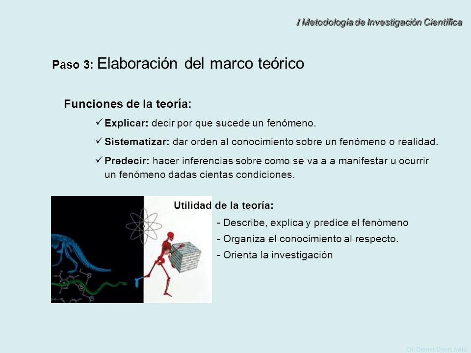I Metodología de Investigación Científica Dr. Dennis Denis Avila Paso 3: Paso 3: Elaboración del marco teórico Funciones de la teoría: Explicar: decir