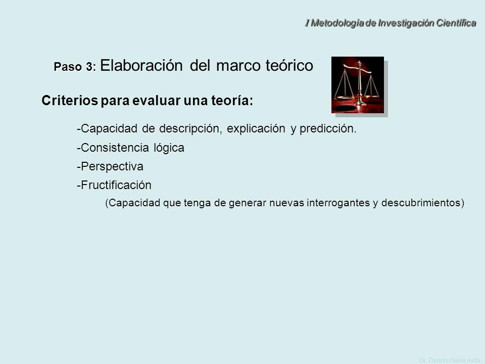 I Metodología de Investigación Científica Dr. Dennis Denis Avila Paso 3: Paso 3: Elaboración del marco teórico (Capacidad que tenga de generar nuevas