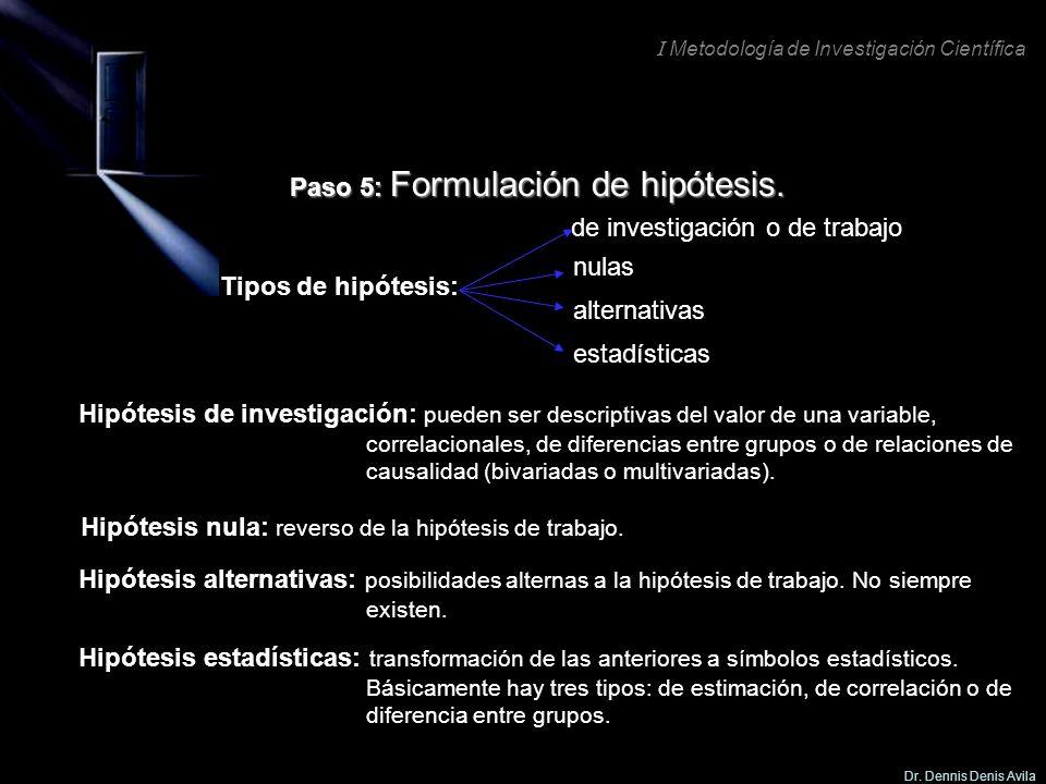 I Metodología de Investigación Científica Dr. Dennis Denis Avila Tipos de hipótesis: de investigación o de trabajo nulas alternativas estadísticas Hip