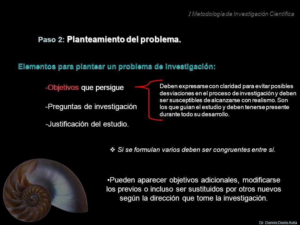 I Metodología de Investigación Científica Dr. Dennis Denis Avila Elementos para plantear un problema de investigación: -Objetivos que persigue -Pregun