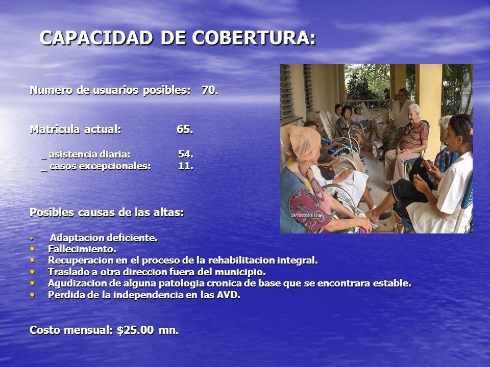 CAPACIDAD DE COBERTURA: Numero de usuarios posibles: 70. Matricula actual: 65. _ asistencia diaria: 54. _ asistencia diaria: 54. _ casos excepcionales