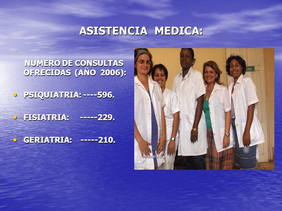ASISTENCIA MEDICA: NUMERO DE CONSULTAS OFRECIDAS (AÑO 2006): NUMERO DE CONSULTAS OFRECIDAS (AÑO 2006): PSIQUIATRIA: ----596. PSIQUIATRIA: ----596. FIS