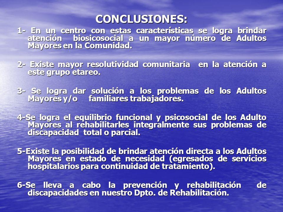CONCLUSIONES: 1- En un centro con estas características se logra brindar atención biosicosocial a un mayor número de Adultos Mayores en la Comunidad.