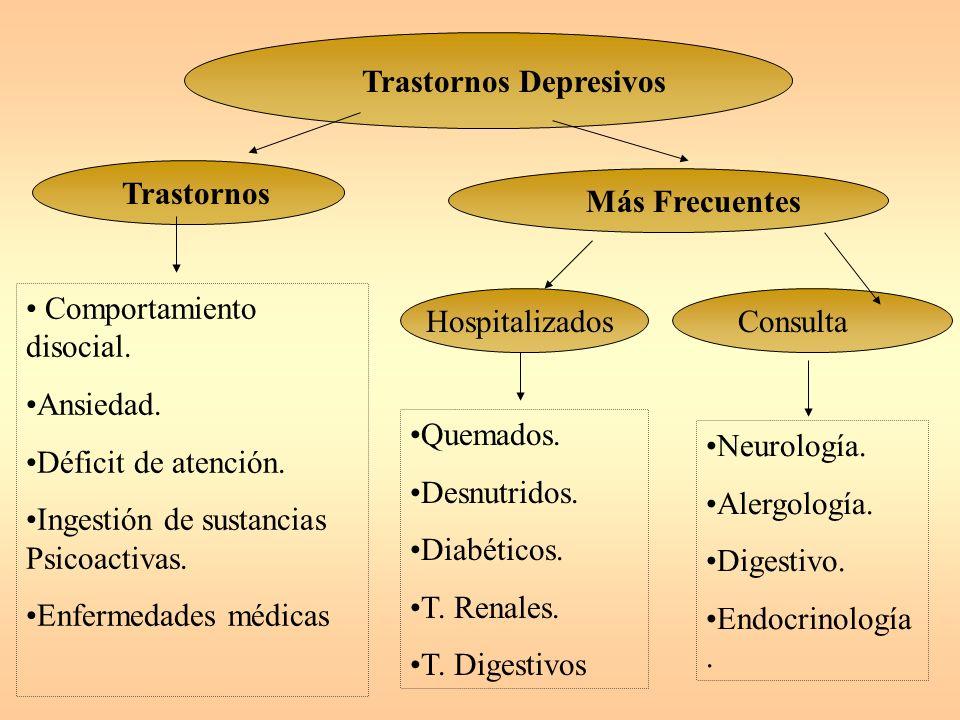 D. Adolescencia : Cuadro semejante al del adulto. Sensación de tristeza. Conducta autodestructiva. Trastornos conductuales. Abuso de alcohol y sustanc