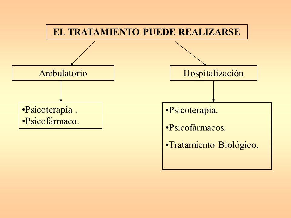 TRATAMIENTO DEPENDE DE:ENCAMINADO A: Diagnóstico. Etapa de Desarrollo afectivo- Cognitivo. Familia. Individuo. Familia. Comunidad.