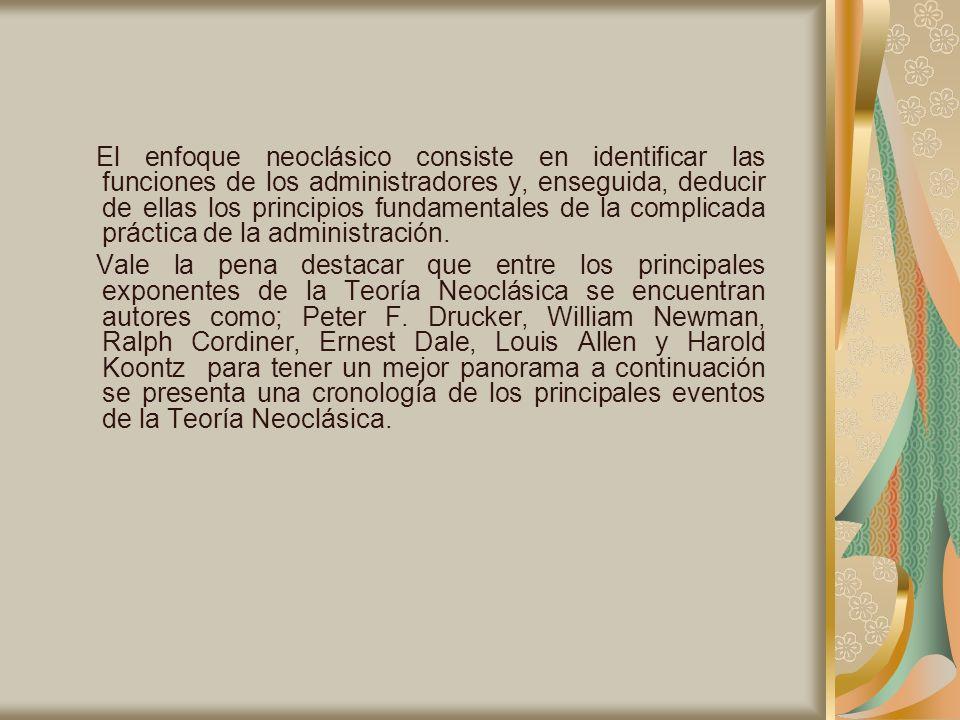 El enfoque neoclásico consiste en identificar las funciones de los administradores y, enseguida, deducir de ellas los principios fundamentales de la c