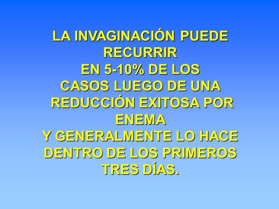 LA INVAGINACIÓN PUEDE RECURRIR EN 5-10% DE LOS CASOS LUEGO DE UNA REDUCCIÓN EXITOSA POR ENEMA REDUCCIÓN EXITOSA POR ENEMA Y GENERALMENTE LO HACE DENTR