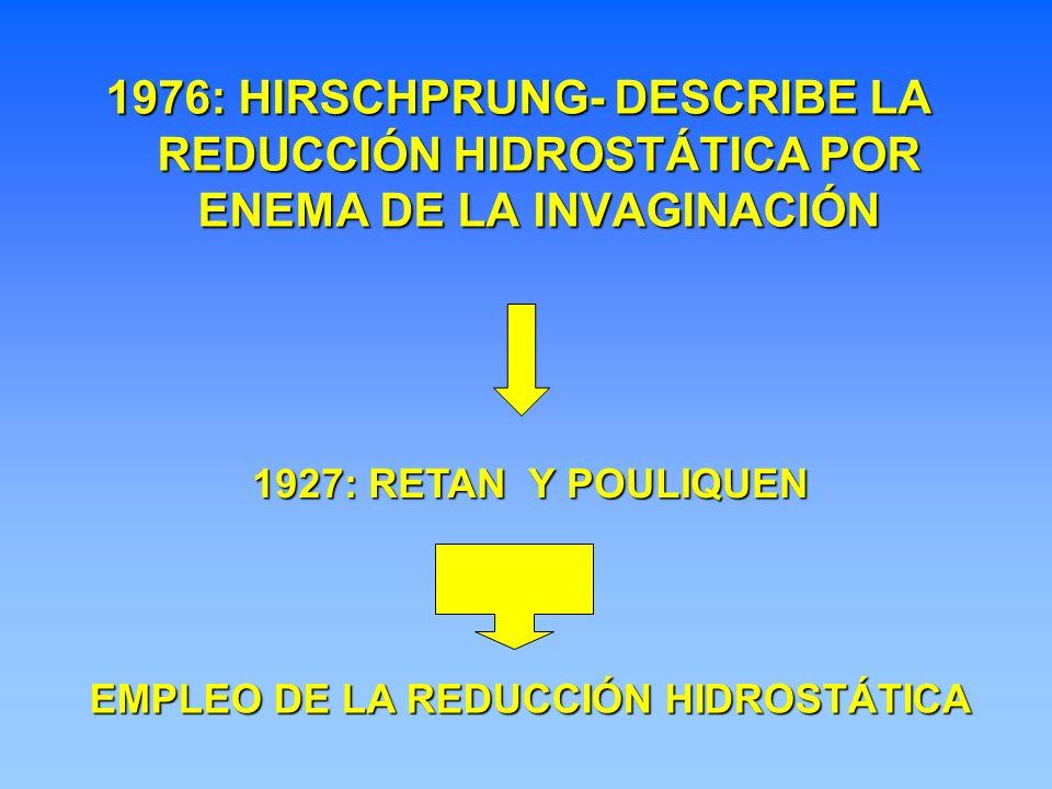 RAVITCH LA POPULARIZA EN ESTADOS UNIDOS LA POPULARIZA EN ESTADOS UNIDOS 1959-monografía -1959 1959-monografía -1959 PROVOCÓ EN ANIMALES DE EXPERIMENTACIÓN INVAGINACIONES, PARA LUEGO DESINVAGINARLOS CON PRESIÓN HIDROSTÁTICA Y EN LA PRIMERA MITAD DEL SIGLO XX (1948), ESTABLECIÓ CRITERIOS DEFINITIVOS PARA LA REDUCCIÓN RADIOSCÓPICA DE HUMANOS INVAGINADOS.