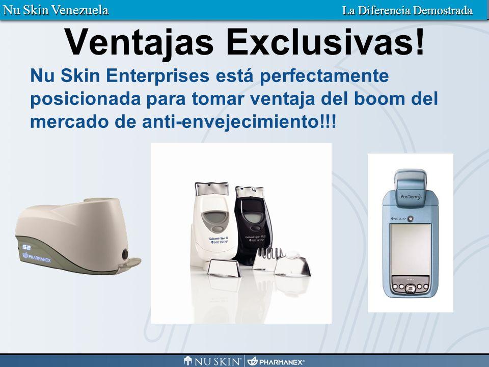 Analizador de Piel Nu Skin ® ProDerm Personal, Patentado & Portátil Nu Skin Venezuela La Diferencia Demostrada