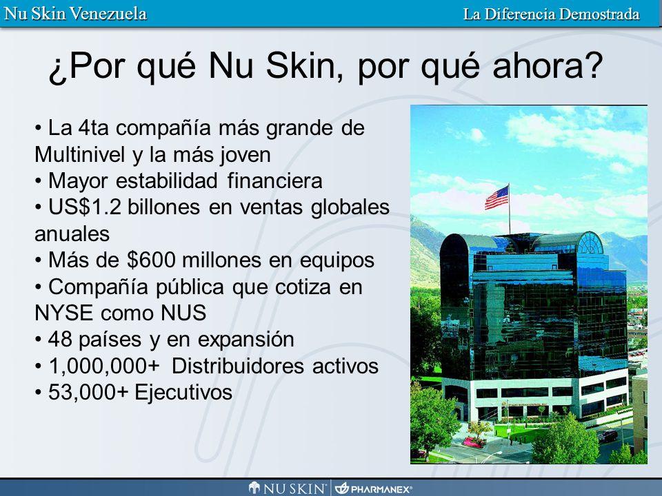 Compañía más innovadora, 2005 Mejor programa corporativo de responsabilidad social, 2007 American Business Awards (Premio Negocio Americano) La Compañía Nu Skin Venezuela La Diferencia Demostrada