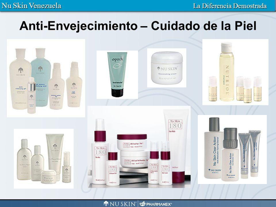 Plan de Compensación Nu Skin Enterprises de Venezuela