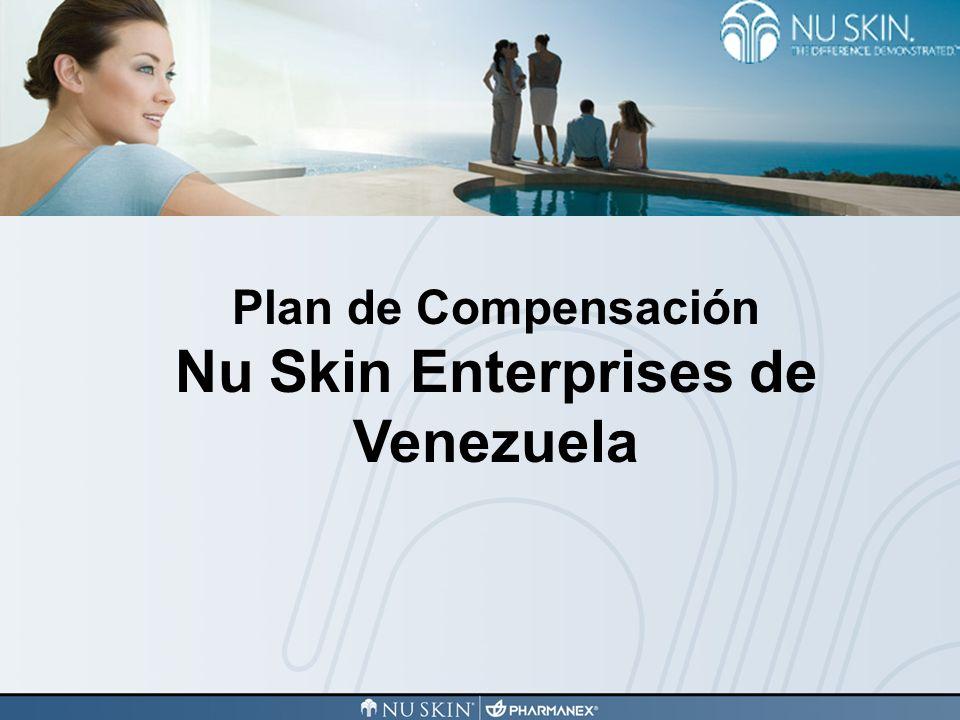 Mi Porqué Nu Skin Venezuela La Diferencia Demostrada