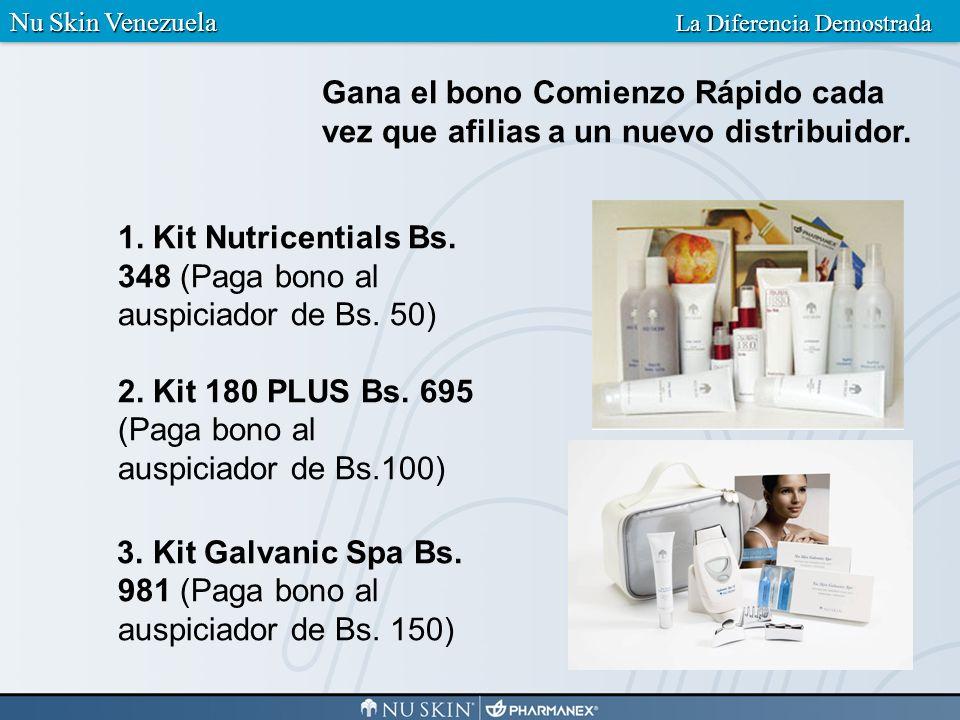 Gana hasta el 42% de las ventas al detal.Ejemplo: Galvanic Spa II Precio Dist.