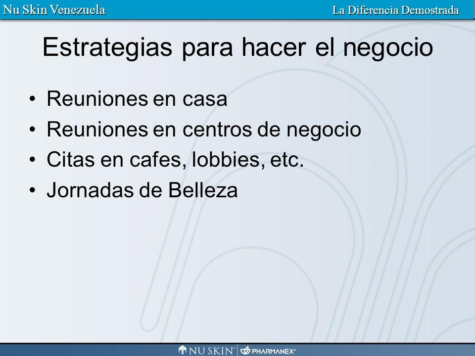 Estrategias para hacer el negocio Reuniones en casa Reuniones en centros de negocio Citas en cafes, lobbies, etc. Jornadas de Belleza Nu Skin Venezuel