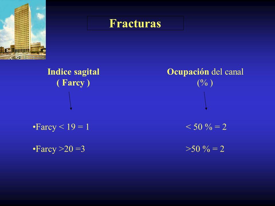 Fracturas T-7 =1 T-8 =1 L-2 =1 No =1 Caída de altura = 3 Accidente de trafico =1 Nivel neurológicoMecanismo de producción