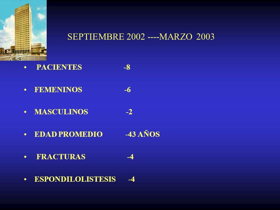 SEPTIEMBRE 2002 ----MARZO 2003 PACIENTES -8 FEMENINOS -6 MASCULINOS -2 EDAD PROMEDIO -43 AÑOS FRACTURAS -4 ESPONDILOLISTESIS -4