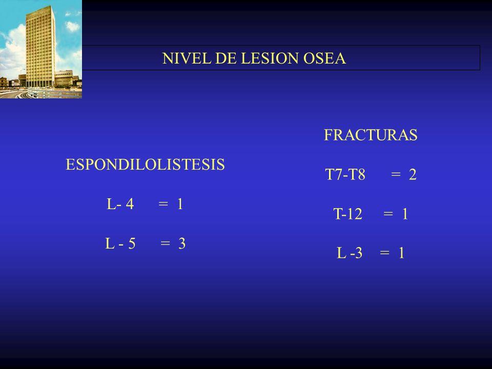 NIVEL DE LESION OSEA ESPONDILOLISTESIS L- 4 = 1 L - 5 = 3 FRACTURAS T7-T8 = 2 T-12 = 1 L -3 = 1