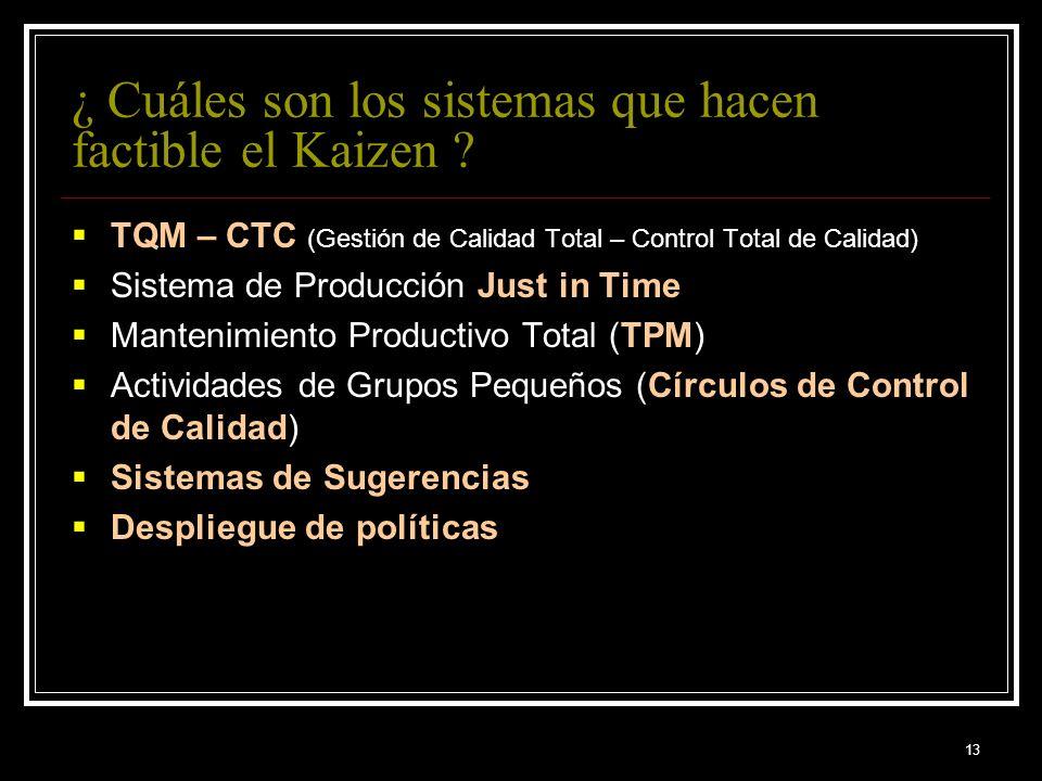 13 ¿ Cuáles son los sistemas que hacen factible el Kaizen ? TQM – CTC (Gestión de Calidad Total – Control Total de Calidad) Sistema de Producción Just
