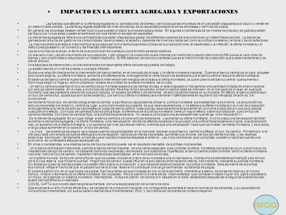 IMPACTO EN LA OFERTA AGREGADA Y EXPORTACIONES Las fuerzas que afectan a la oferta agregada es la cantidad total de bienes y servicios que las empresas