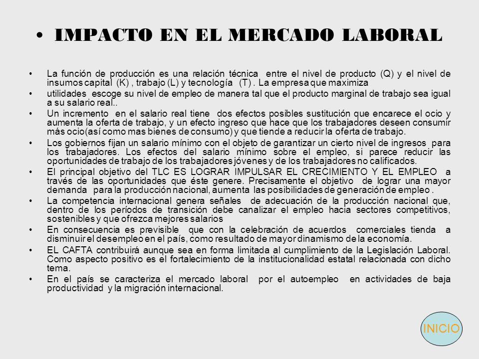 IMPACTO EN EL MERCADO LABORAL La función de producción es una relación técnica entre el nivel de producto (Q) y el nivel de insumos capital (K), traba