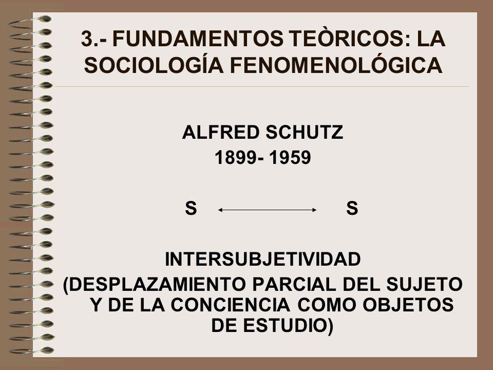 3.- FUNDAMENTOS TEÒRICOS: LA SOCIOLOGÍA FENOMENOLÓGICA ALFRED SCHUTZ 1899- 1959 S S INTERSUBJETIVIDAD (DESPLAZAMIENTO PARCIAL DEL SUJETO Y DE LA CONCI