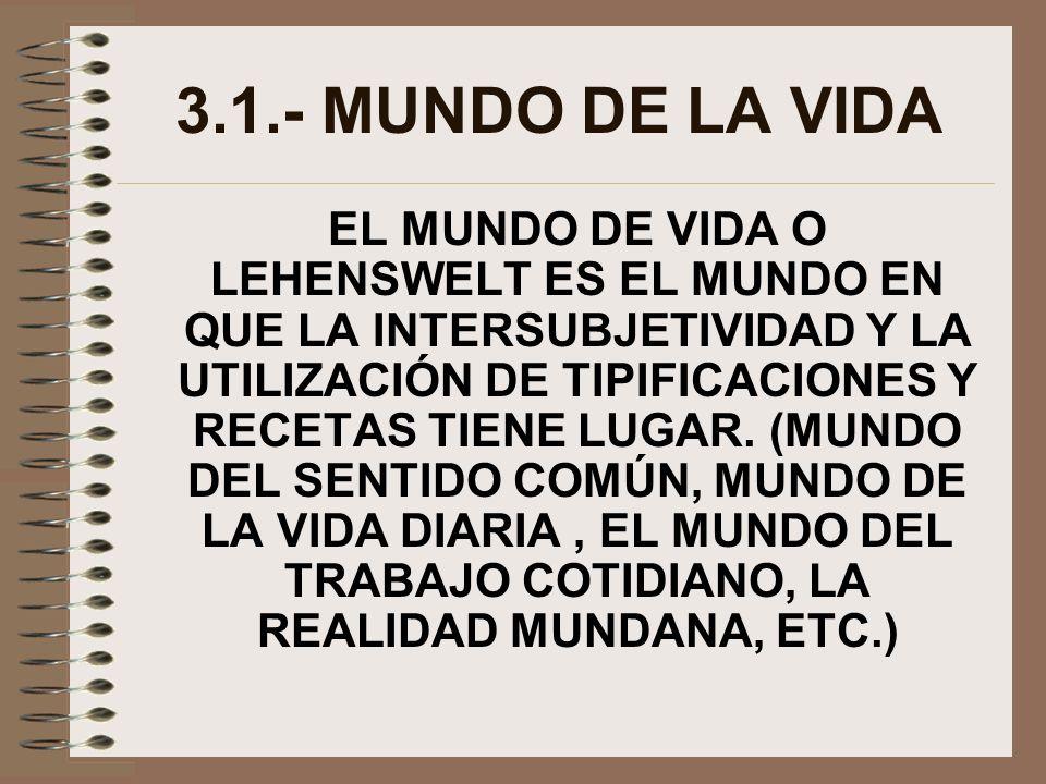 3.1.- MUNDO DE LA VIDA EL MUNDO DE VIDA O LEHENSWELT ES EL MUNDO EN QUE LA INTERSUBJETIVIDAD Y LA UTILIZACIÓN DE TIPIFICACIONES Y RECETAS TIENE LUGAR.