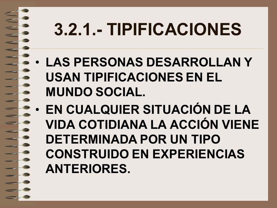 3.2.1.- TIPIFICACIONES LAS PERSONAS DESARROLLAN Y USAN TIPIFICACIONES EN EL MUNDO SOCIAL. EN CUALQUIER SITUACIÓN DE LA VIDA COTIDIANA LA ACCIÓN VIENE