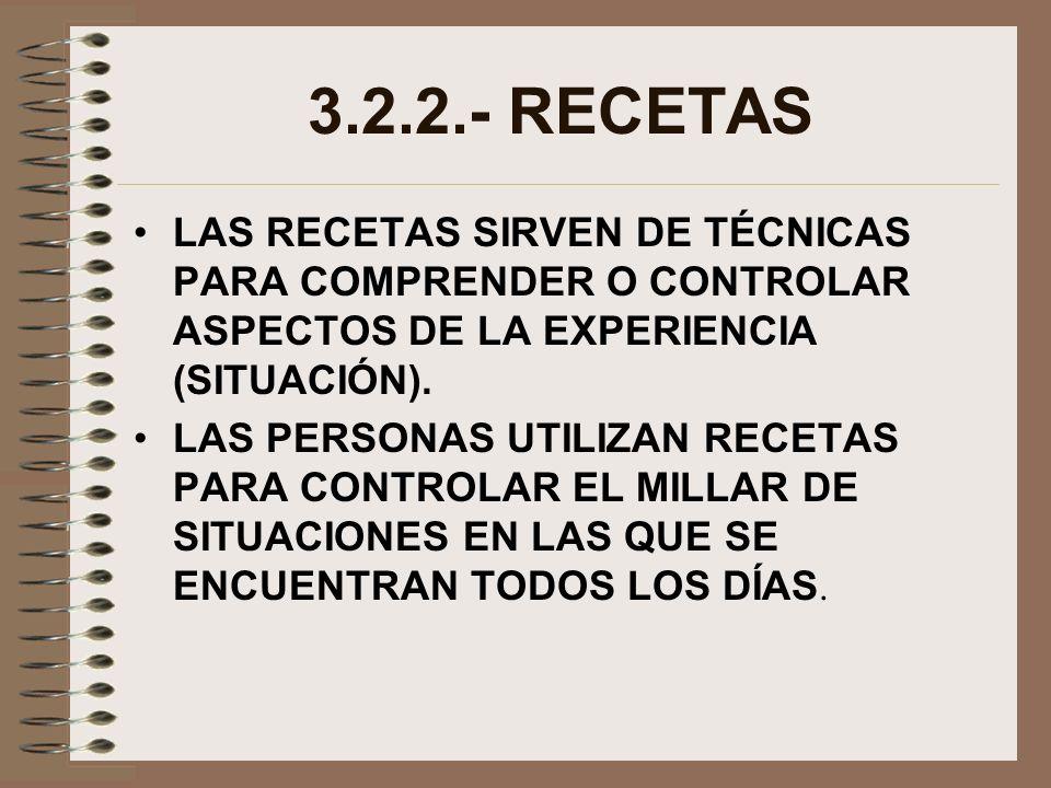 3.2.2.- RECETAS LAS RECETAS SIRVEN DE TÉCNICAS PARA COMPRENDER O CONTROLAR ASPECTOS DE LA EXPERIENCIA (SITUACIÓN). LAS PERSONAS UTILIZAN RECETAS PARA