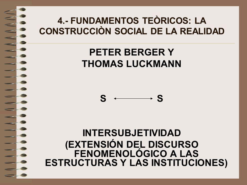 4.- FUNDAMENTOS TEÒRICOS: LA CONSTRUCCIÒN SOCIAL DE LA REALIDAD PETER BERGER Y THOMAS LUCKMANN S INTERSUBJETIVIDAD (EXTENSIÓN DEL DISCURSO FENOMENOLÓG