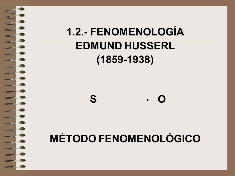 1.2.- FENOMENOLOGÍA EDMUND HUSSERL (1859-1938) S O MÉTODO FENOMENOLÓGICO