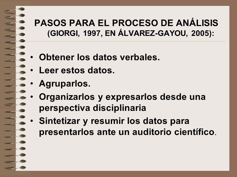 PASOS PARA EL PROCESO DE ANÁLISIS (GIORGI, 1997, EN ÁLVAREZ-GAYOU, 2005): Obtener los datos verbales. Leer estos datos. Agruparlos. Organizarlos y exp