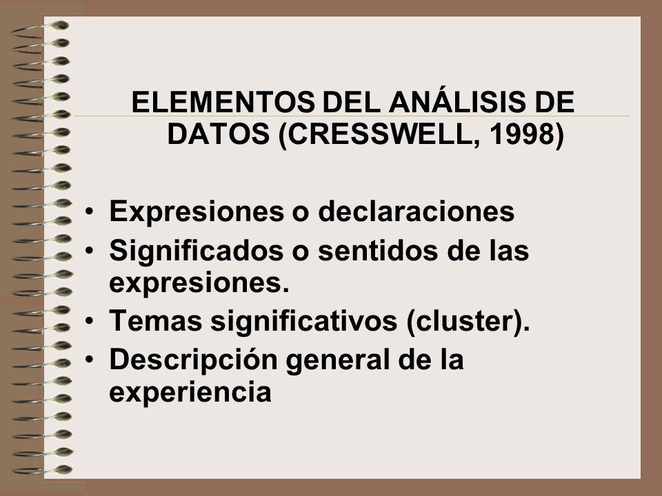 ELEMENTOS DEL ANÁLISIS DE DATOS (CRESSWELL, 1998) Expresiones o declaraciones Significados o sentidos de las expresiones. Temas significativos (cluste