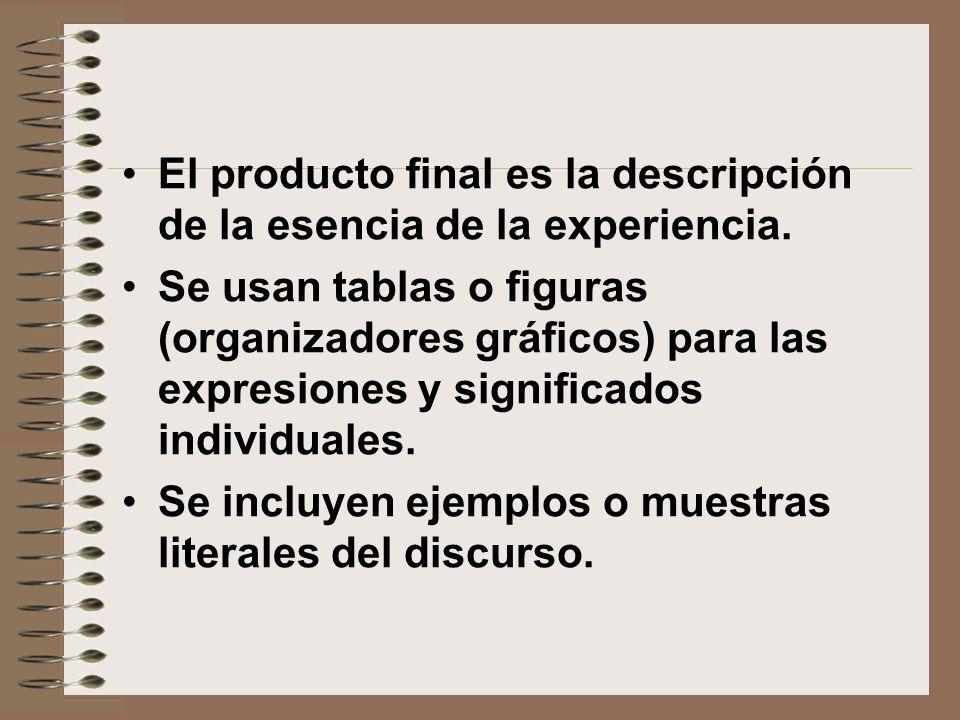 El producto final es la descripción de la esencia de la experiencia. Se usan tablas o figuras (organizadores gráficos) para las expresiones y signific