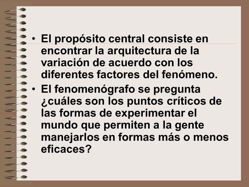 El propósito central consiste en encontrar la arquitectura de la variación de acuerdo con los diferentes factores del fenómeno. El fenomenógrafo se pr