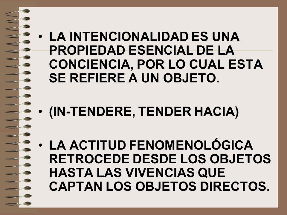 1.2.2.- MÉTODO FENOMENOLÓGICO LA FENOMENOLOGÍA RECURRE A LA DESCRIPCIÓN NEUTRA (TAL COMO SE PRESENTA A LA INTUICIÓN) DE AQUELLO QUE SE PRESENTA CON EVIDENCIA APODÍCTICA (NECESARIA)
