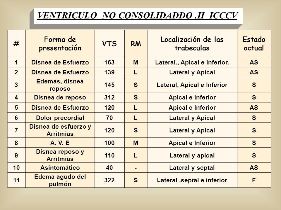 # Forma de presentación VTSRM Localización de las trabeculas Estado actual 1Disnea de Esfuerzo163MLateral., Apical e Inferior.AS 2Disnea de Esfuerzo13