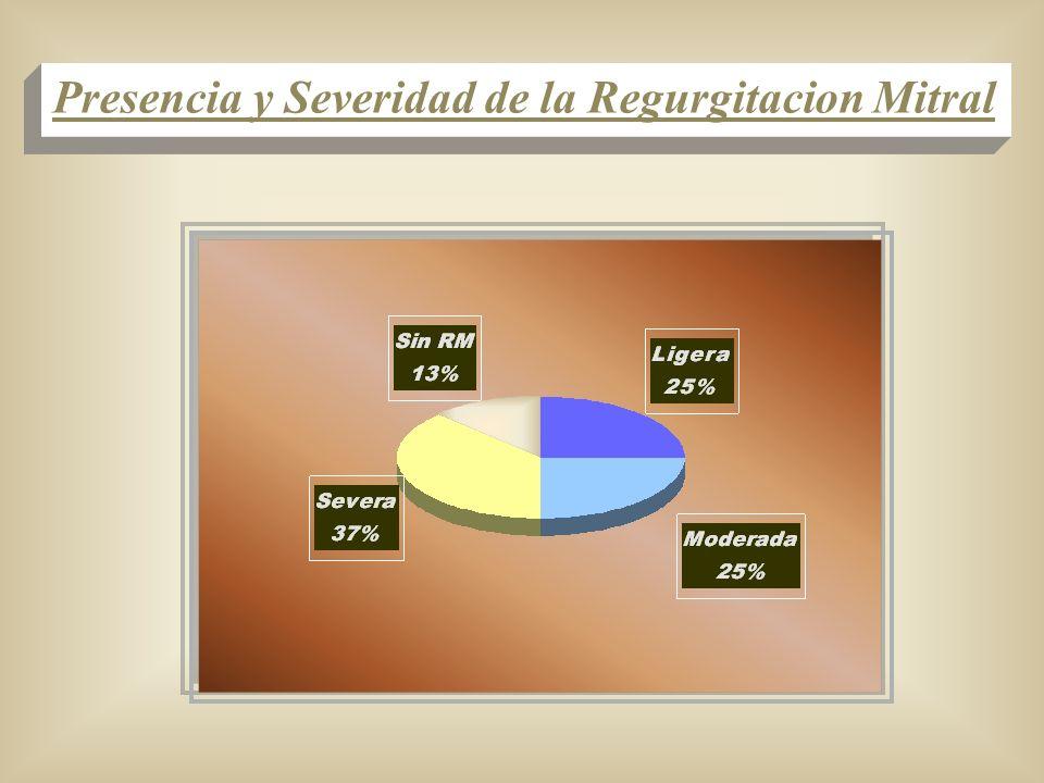 Presencia y Severidad de la Regurgitacion Mitral