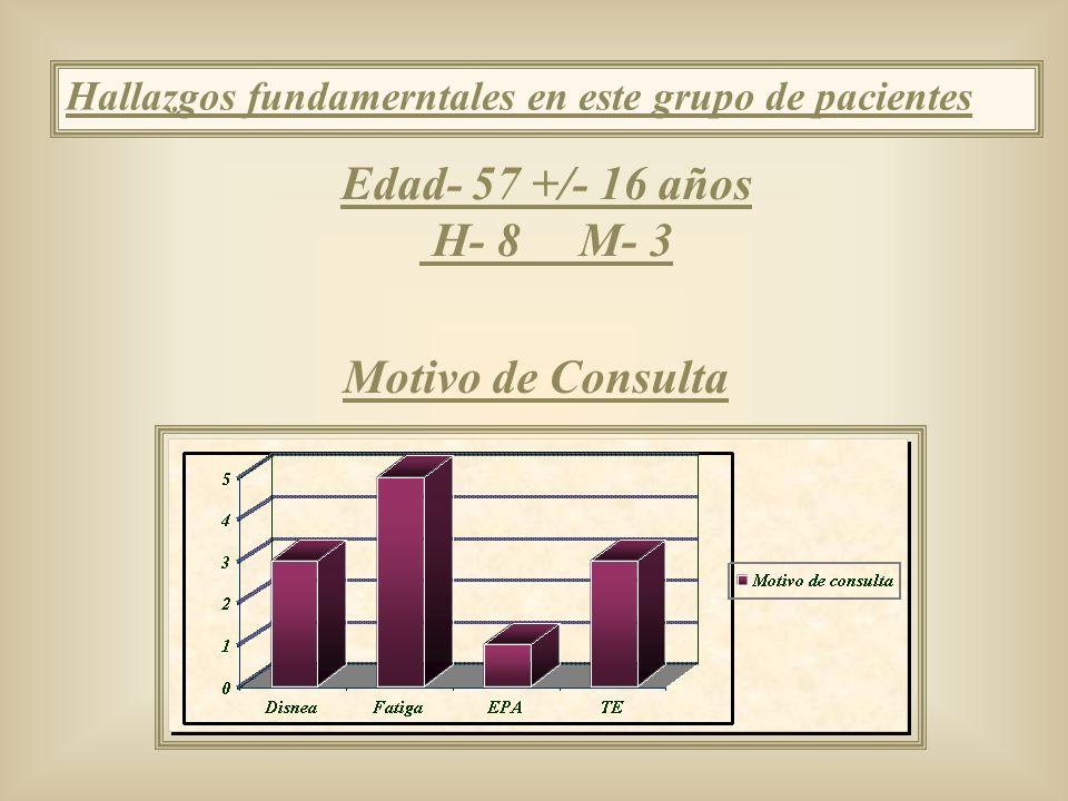 # Forma de presentación VTSRM Localización de las trabeculas Estado actual 1Disnea de Esfuerzo163MLateral., Apical e Inferior.AS 2Disnea de Esfuerzo139LLateral y ApicalAS 3 Edemas, disnea reposo 145SLateral, Apical e InferiorS 4Disnea de reposo312SApical e InferiorS 5Disnea de Esfuerzo120LApical e InferiorAS 6Dolor precordial70LLateral y ApicalS 7 Disnea de esfuerzo y Arritmias 120SLateral y ApicalS 8A.