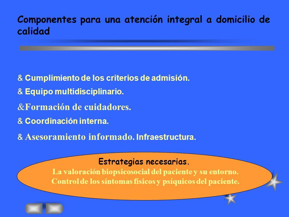 Componentes para una atención integral a domicilio de calidad & Cumplimiento de los criterios de admisión.