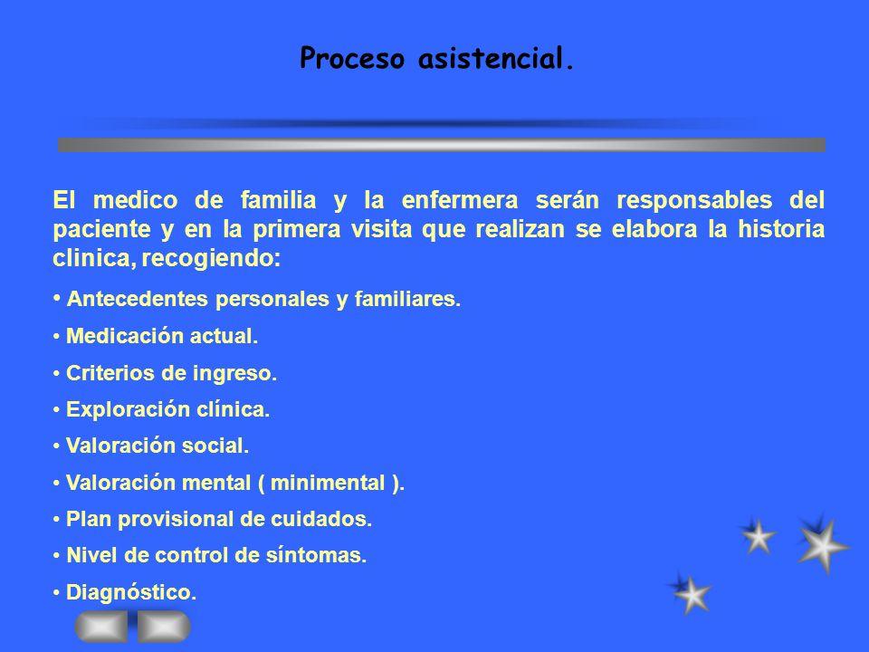 Proceso asistencial.