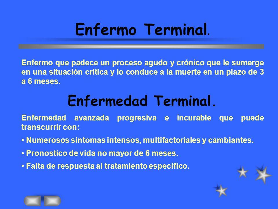 Enfermo Terminal.