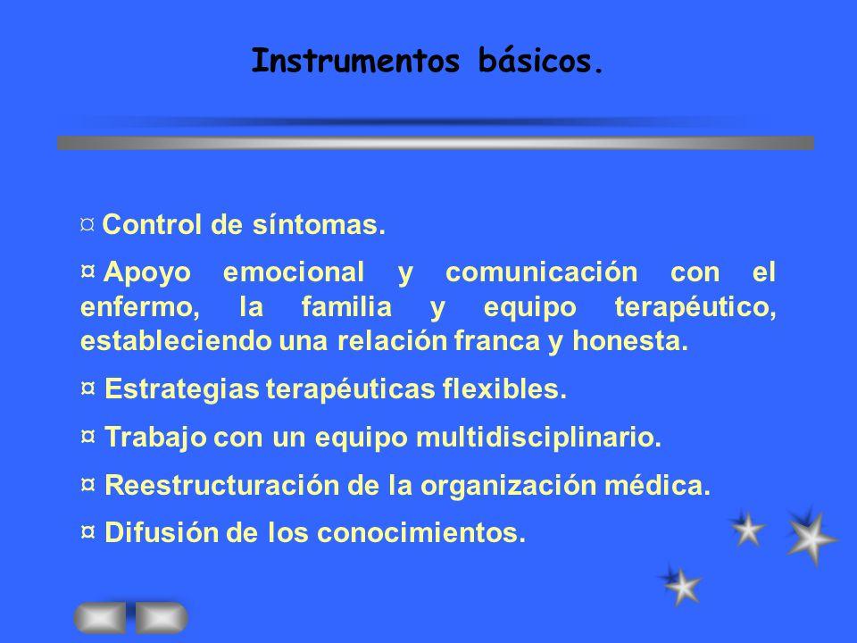 Instrumentos básicos.¤ Control de síntomas.